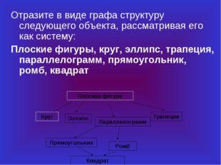 Отразите в виде графа структуру следующего объекта, рассматривая его как сист