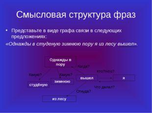 Смысловая структура фраз Представьте в виде графа связи в следующих предложен