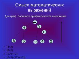 Смысл математических выражений (4+2) (6+5) (12\(4+2)) (6+5)-(12\(4+2)) Дан гр