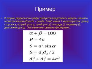 Пример В форме двудольного графа требуется представить модель знаний о геомет