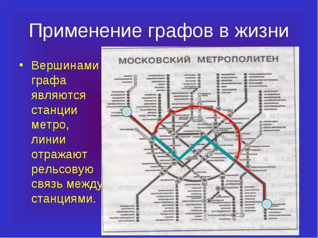 Применение графов в жизни Вершинами графа являются станции метро, линии отраж...
