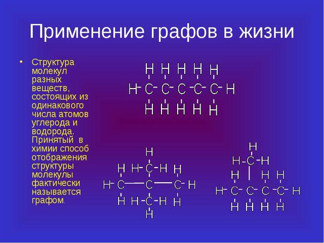 Применение графов в жизни Структура молекул разных веществ, состоящих из один...