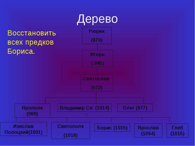Дерево Рюрик (879) Игорь ( 945) Святослав (972) Ярополк (980) Владимир Св (10...