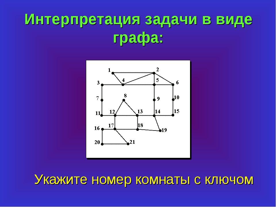 Интерпретация задачи в виде графа: Укажите номер комнаты с ключом