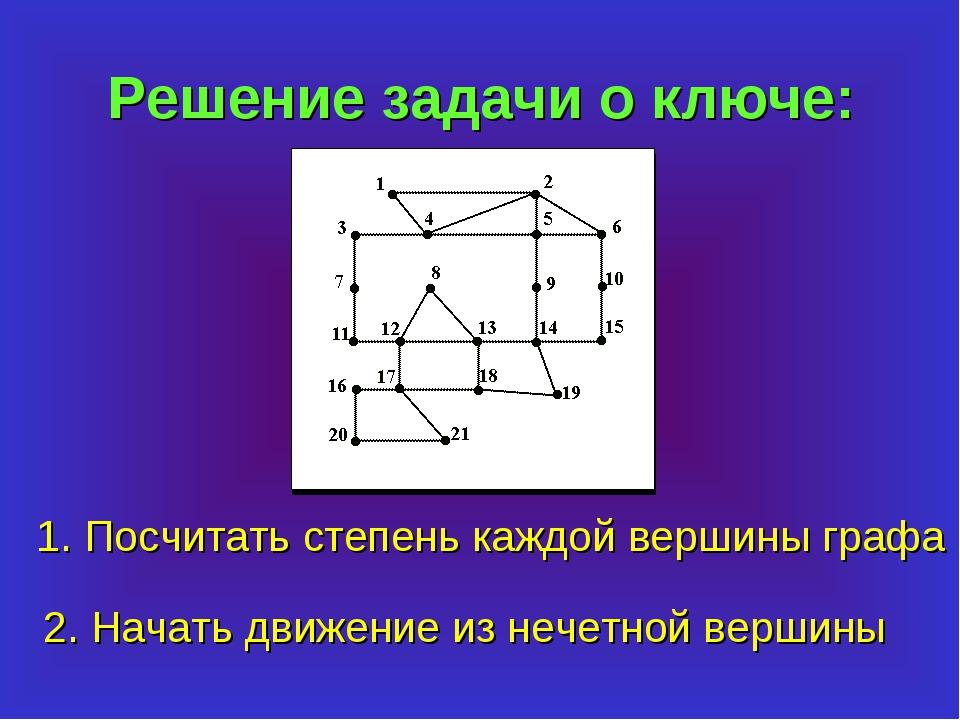 Решение задачи о ключе: 1. Посчитать степень каждой вершины графа 2. Начать д...