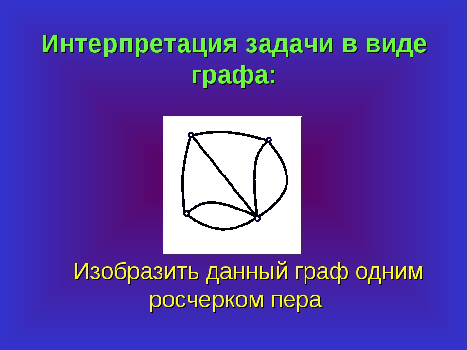 Интерпретация задачи в виде графа: Изобразить данный граф одним росчерком пера
