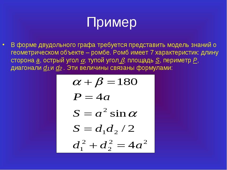 Пример В форме двудольного графа требуется представить модель знаний о геомет...