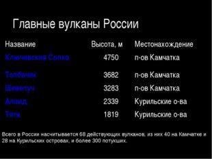 Главные вулканы России Всего в России насчитывается 68 действующих вулканов,