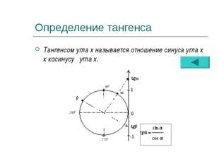 Определение тангенса Тангенсом угла х называется отношение синуса угла х к ко