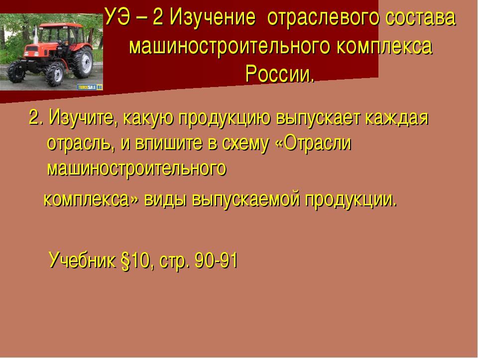 УЭ – 2 Изучение отраслевого состава машиностроительного комплекса России. 2....