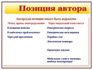 Авторская позиция может быть выражена Чётко, прямо, непосредственноЧерез м