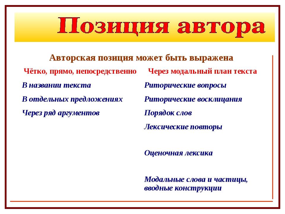Авторская позиция может быть выражена Чётко, прямо, непосредственноЧерез м...