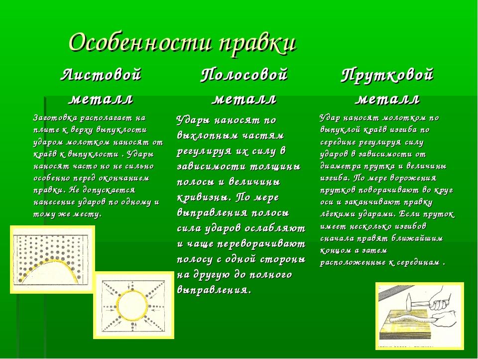 Особенности правки Листовой металлПолосовой металлПрутковой металл Заготов...