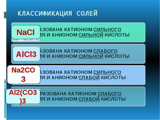 КЛАССИФИКАЦИЯ СОЛЕЙ NaCl AlCl3 Na2CO3 Al2(CO3)3 Вы знаете что диссоциация эле...