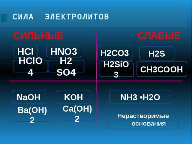 СИЛА ЭЛЕКТРОЛИТОВ СИЛЬНЫЕ СЛАБЫЕ HCl NaOH H2CO3 Ca(OH)2 KOH HNO3 HClO4 H2 SO4...
