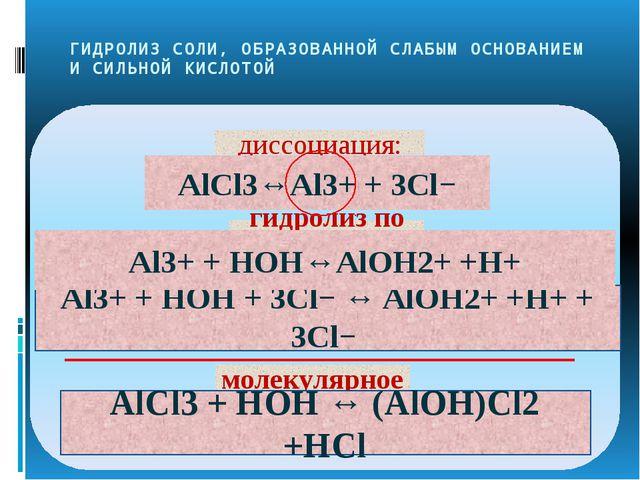ГИДРОЛИЗ СОЛИ, ОБРАЗОВАННОЙ СЛАБЫМ ОСНОВАНИЕМ И СИЛЬНОЙ КИСЛОТОЙ Al3+ + HOH...