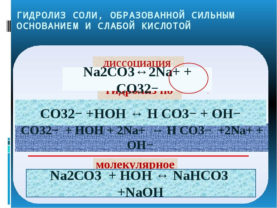 ГИДРОЛИЗ СОЛИ, ОБРАЗОВАННОЙ СИЛЬНЫМ ОСНОВАНИЕМ И СЛАБОЙ КИСЛОТОЙ CO32− + HOH...