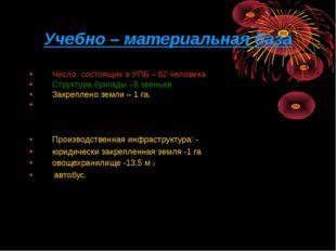 Учебно – материальная база Число состоящих в УПБ – 62 человека Структура бриг
