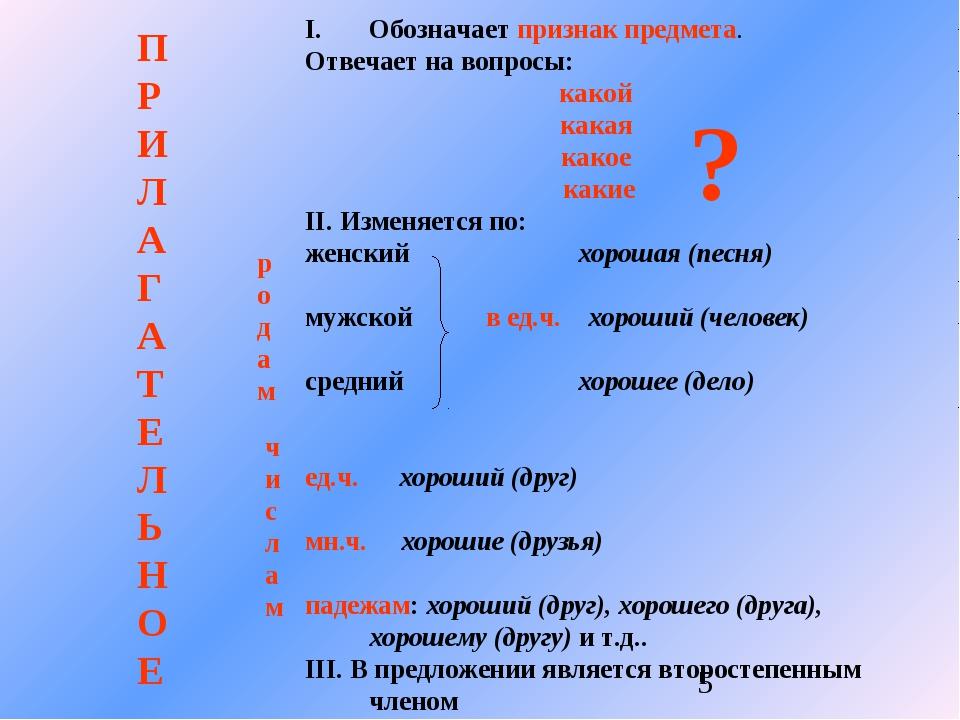 ПРИЛАГАТЕЛЬНОЕ Обозначает признак предмета. Отвечает на вопросы: какой какая...