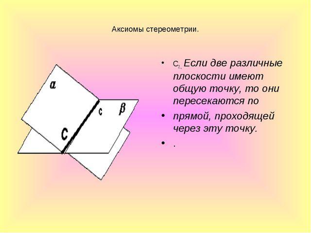 Аксиомы стереометрии. С2., Если две различные плоскости имеют общую точку, то...