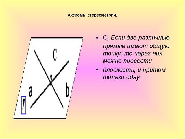Аксиомы стереометрии. С3. Если две различные прямые имеют общую точку, то чер...