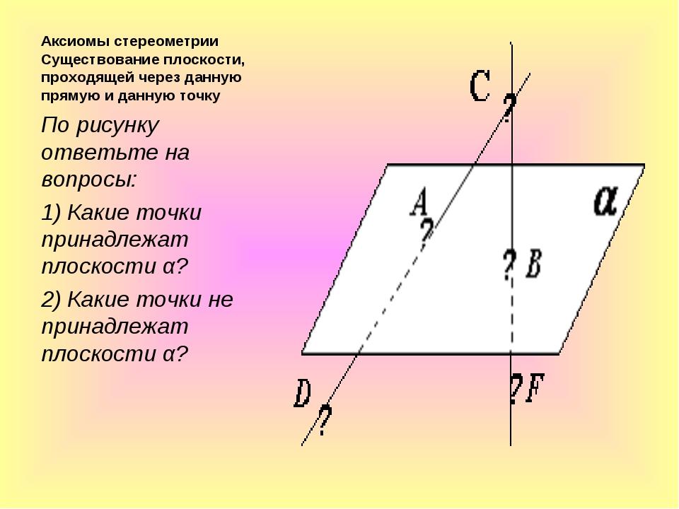 Аксиомы стереометрии Существование плоскости, проходящей через данную прямую...