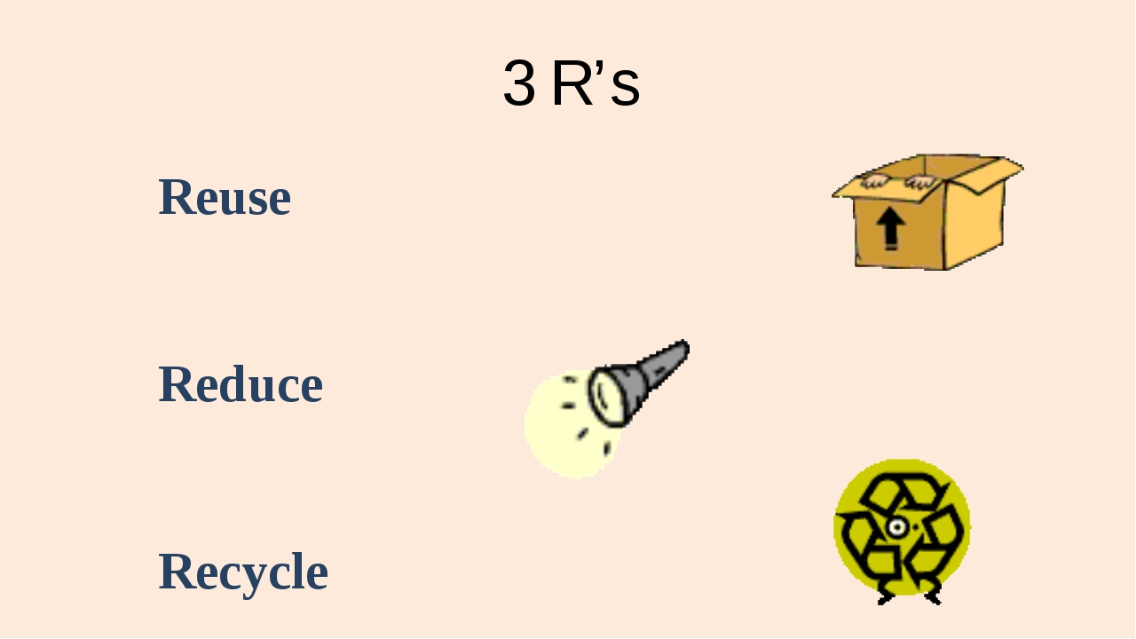 3 R's Reuse Reduce Recycle