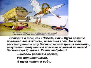 История о том, как «Лебедь, Рак и Щука везти с поклажей воз взялись», извест