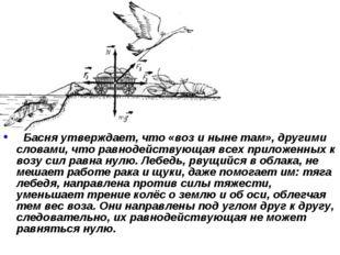 Басня утверждает, что «воз и ныне там», другими словами, что равнодействующа