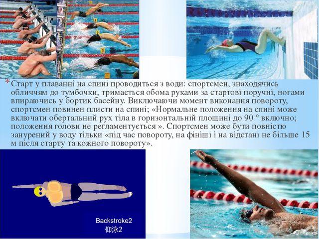 Старт у плаванні на спині проводиться з води: спортсмен, знаходячись обличчям...