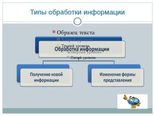 Типы обработки информации