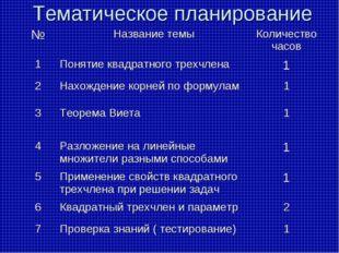 Тематическое планирование №Название темыКоличество часов 1Понятие квадратн