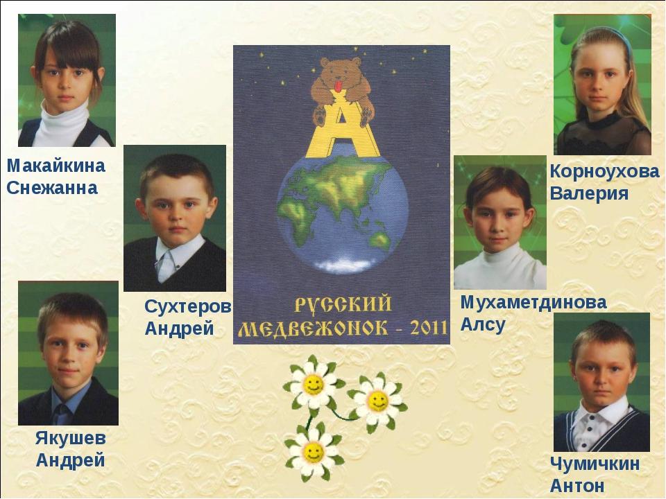 Макайкина Снежанна Сухтеров Андрей Якушев Андрей Корноухова Валерия Мухаметди...