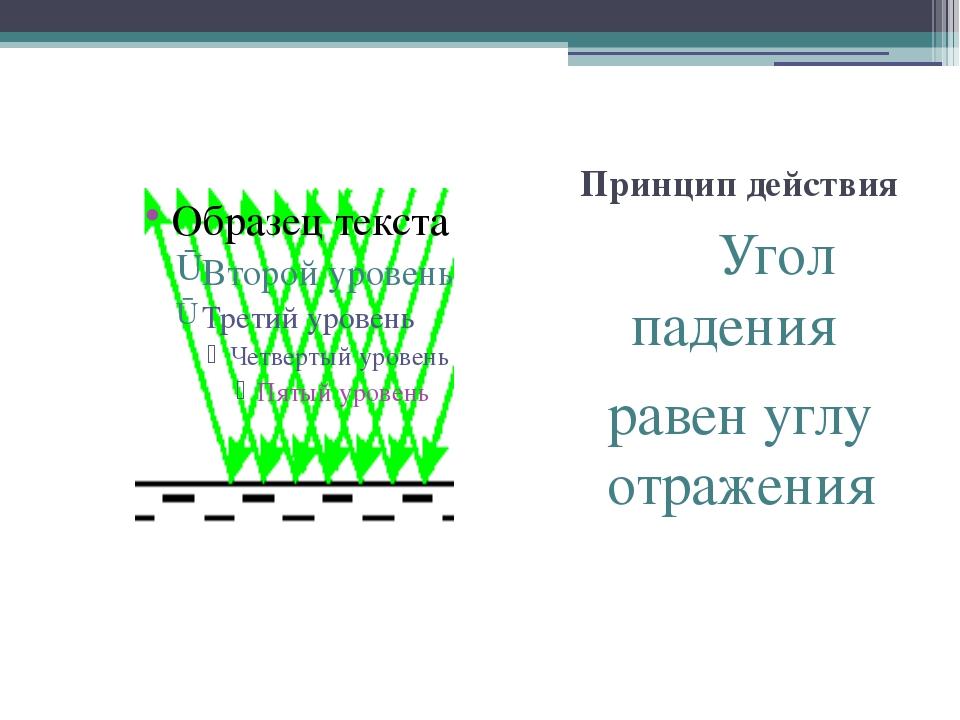 Принцип действия Угол падения равен углу отражения