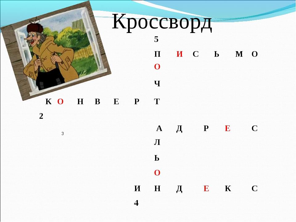 Кроссворд 5 П И С Ь М О О Ч К 2 ОНВЕР Т  3 АДР...
