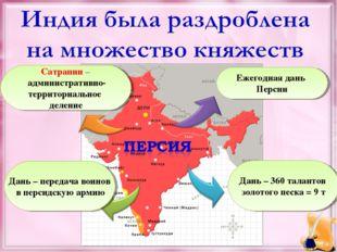 Ежегодная дань Персии Сатрапии – административно- территориальное деление Дан