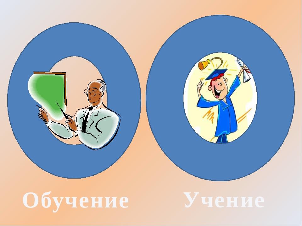 Обучение Учение