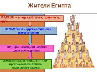 Жители Египта ФАРАОН – владыка Египта, правитель, царь ВЕЛЬМОЖИ – царские сов