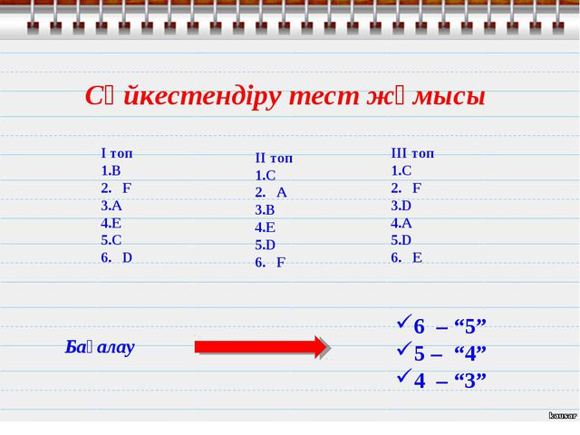 Сәйкестендіру тест жұмысы І топ В 2. F A E C 6. D ІI топ C 2. A B E D 6. F ІI...