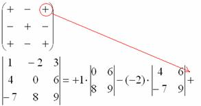 http://www.mathprofi.ru/f/kak_vychislit_opredelitel_clip_image054.jpg