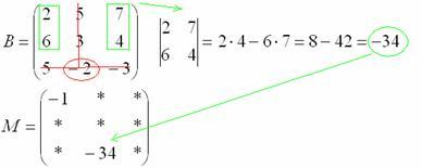 http://www.mathprofi.ru/f/kak_naiti_obratnuyu_matricu_clip_image085.jpg