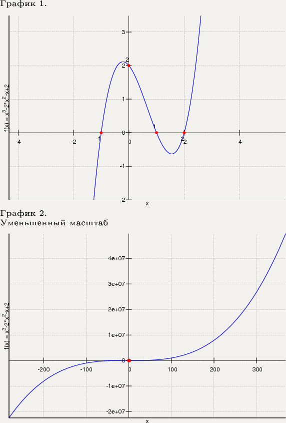 график.gif