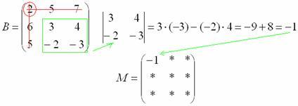 http://www.mathprofi.ru/f/kak_naiti_obratnuyu_matricu_clip_image083.jpg