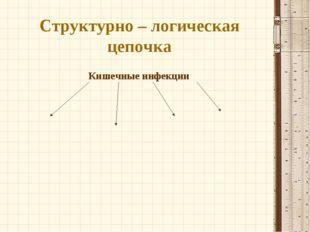 Структурно – логическая цепочка Кишечные инфекции