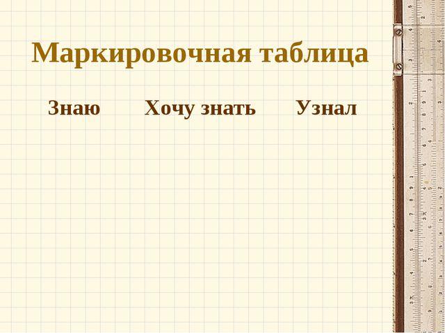 Маркировочная таблица