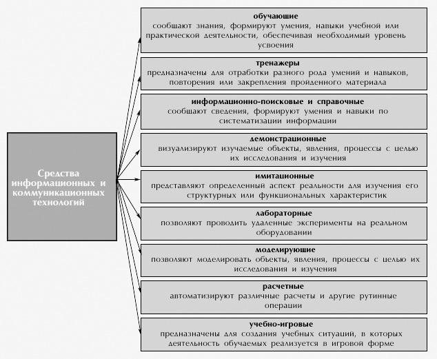 http://wiki.vspu.ru/_media/playground/%D0%BD%D0%B8%D1%82_3.jpg