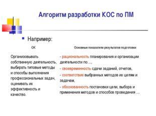 Алгоритм разработки КОС по ПМ Например: ОК Основные показатели результатов п
