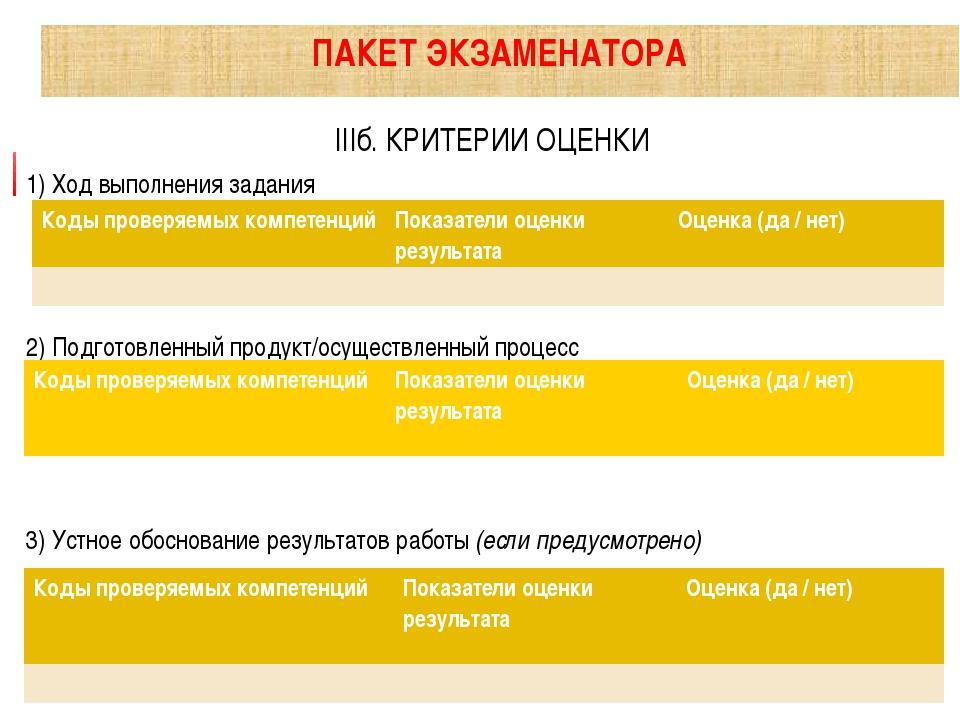 IIIб. КРИТЕРИИ ОЦЕНКИ 1) Ход выполнения задания 2) Подготовленный продукт/ос...