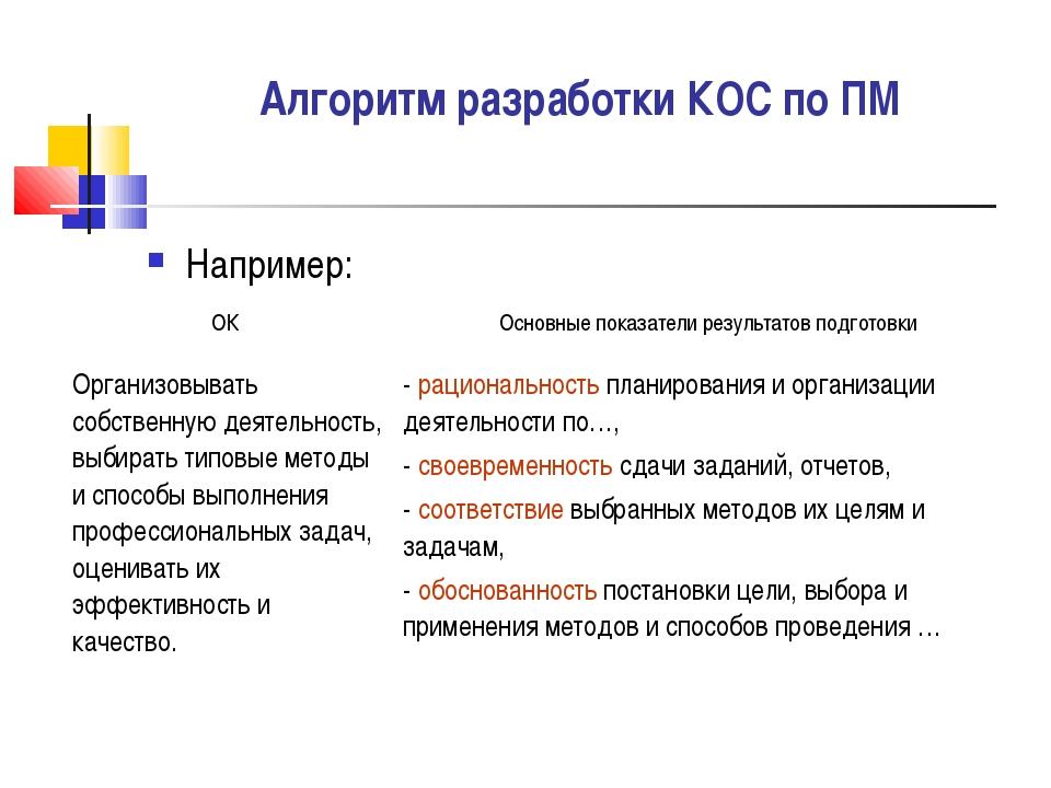 Алгоритм разработки КОС по ПМ Например: ОК Основные показатели результатов п...