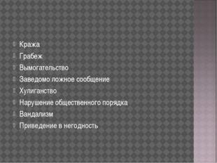 Кража Грабеж Вымогательство Заведомо ложное сообщение Хулиганство Нарушение о